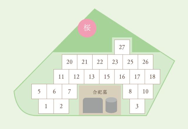海田メモリアル区画図