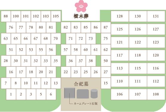 牛田新町区画図