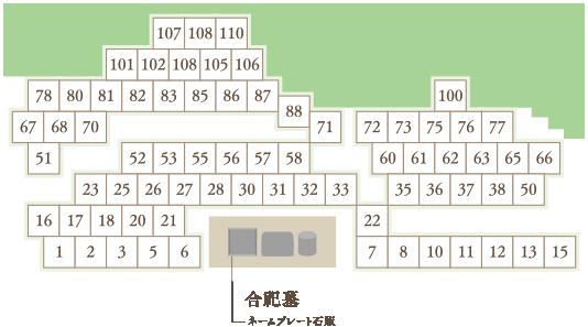 中野区画図